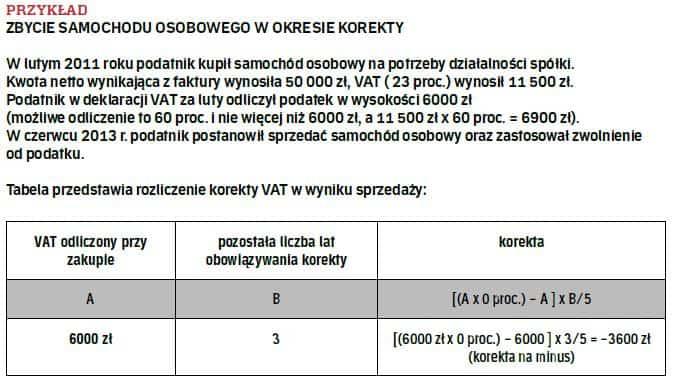 Jak Rozliczać Vat Przy Działalności Mieszanej Pkf Polska